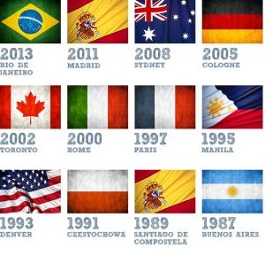 wyd_flags